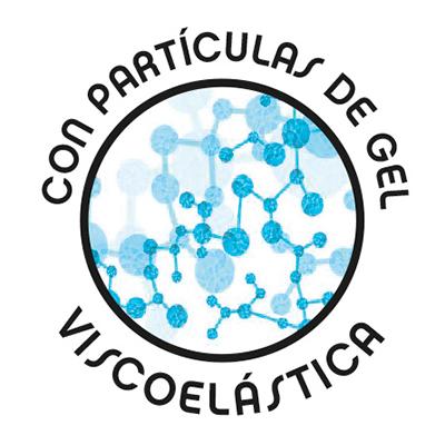 Partículas de gel